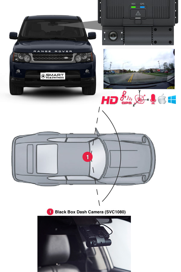 Black Box Dash Camera for Personal Vehicles